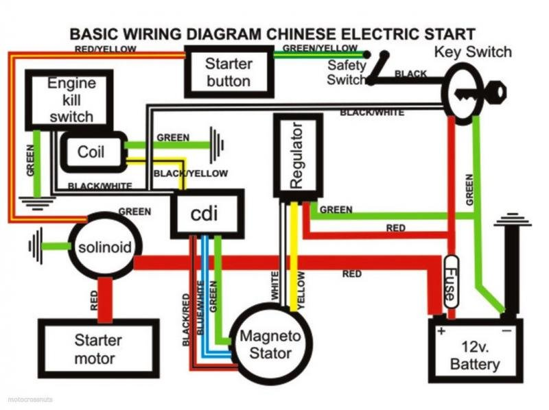 Wiring problems - ATV Forum - All Terrain Vehicle discussion for ...